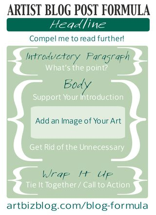 Art Biz Coach Blog Infographic